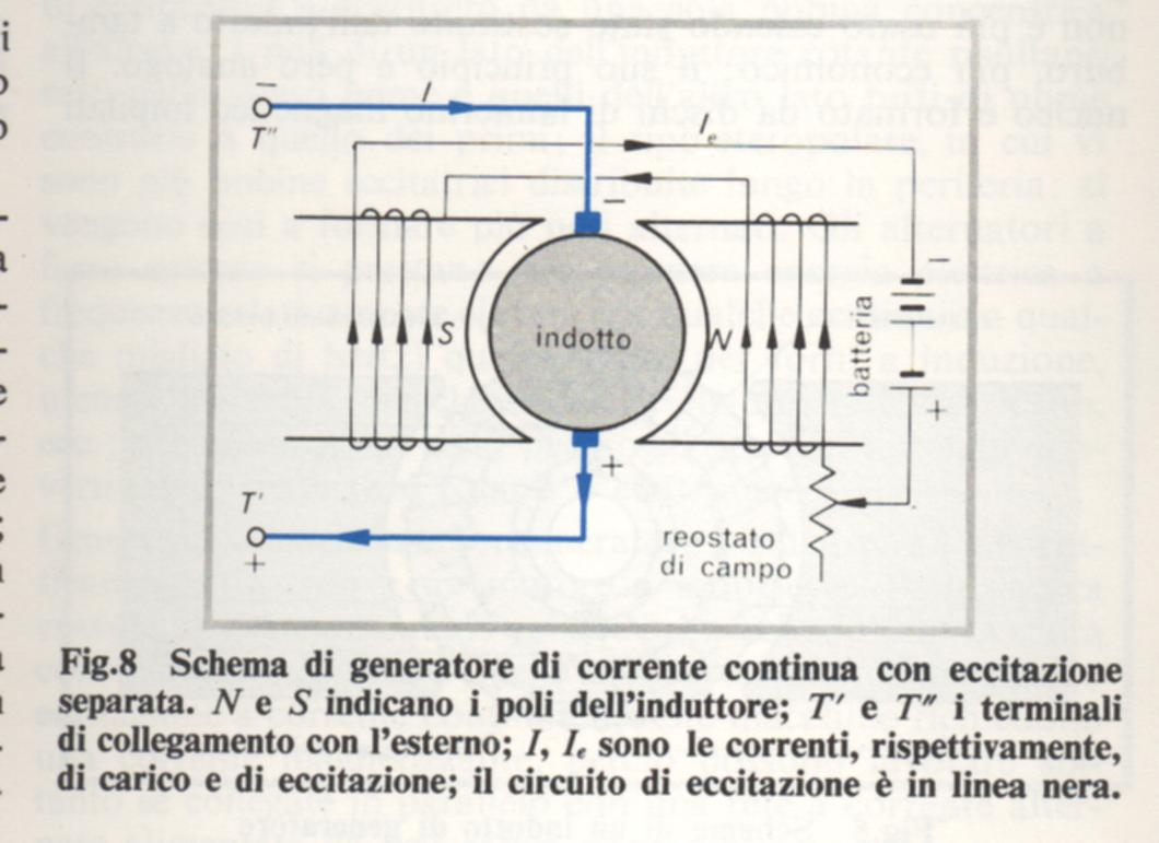 Schema Elettrico Generatore Di Corrente : Alternatori e dinamo