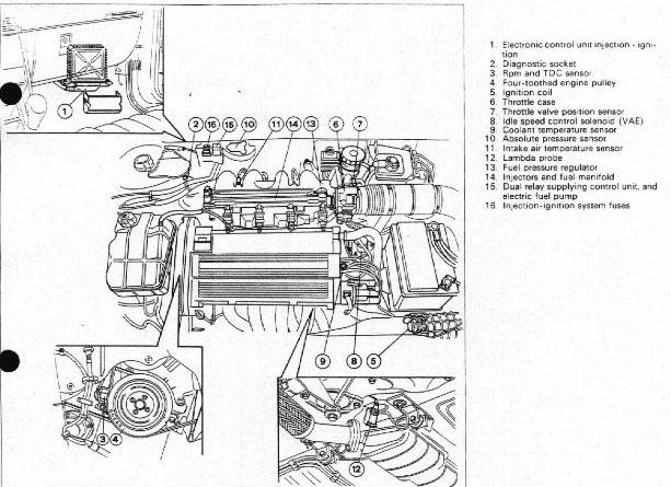 Schema Elettrico Fiat Seicento : Schema elettrico aria condizionata fiat punto fare di