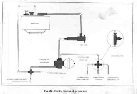 Schema carburatore panda 750