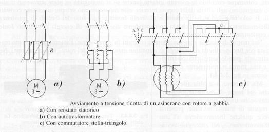 Schema Elettrico Per Avviamento Stella Triangolo : Mat con rotore a gabbia
