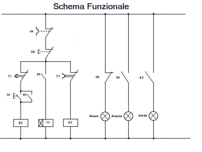 Schema Elettrico Funzionale : Inversione di marcia