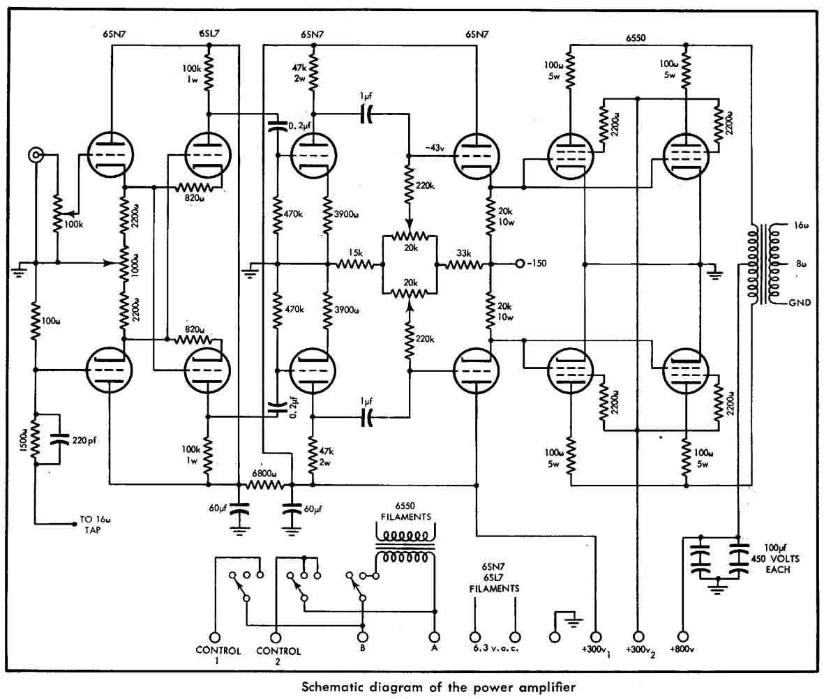 bass neck chart