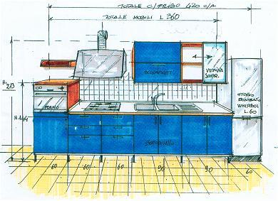 Dimensione Casa - arredamento d\'interni - Budrio (Bologna)