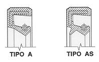 Anello di tenuta paraolio 60x75x8 doppio labbro
