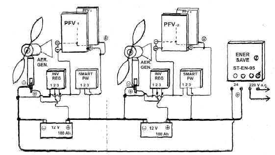 Schema Collegamento Humbucker : Schema collegamento generatore eolico fare di una mosca