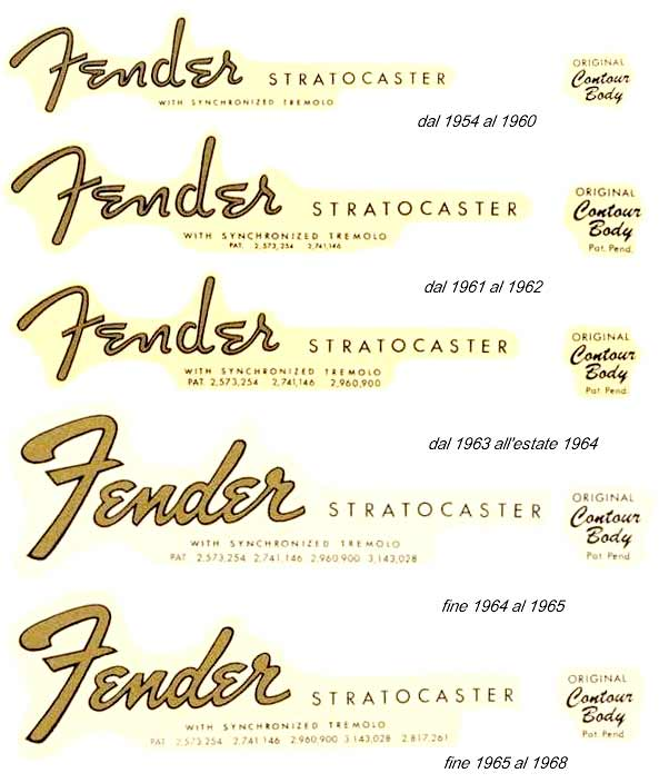 fender stratocaster wiring  fender  get free image about