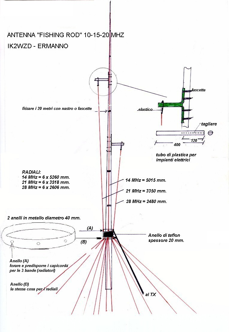 Antenna Fishing Rod