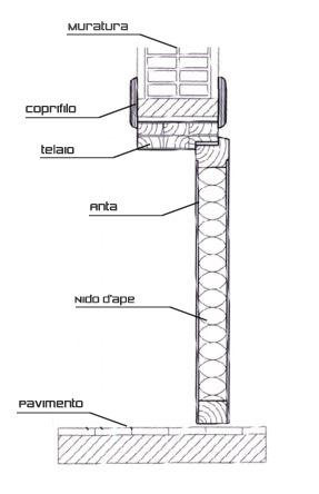 Struttura porte in tamburato - Porta tamburata ...