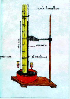 Силовые тренировки при гипертонии - Sostituire noliprel losartan
