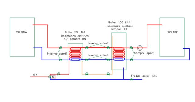 Accumulo caldaia installazione climatizzatore for Forum caldaie baxi