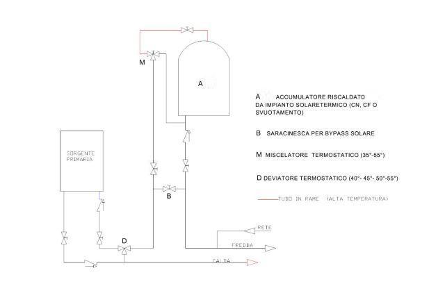 Schema Elettrico Scheda Honeywell : Schema elettrico valvole di zona honeywell fare una mosca