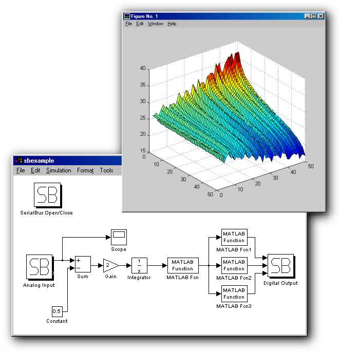 adaboost matlab toolbox manual An improved adaboost algorithm by clustering samples - adaboostoverfitting  a vezhnevets, gml matlab toolbox, technical manual, graphics and media lab,.