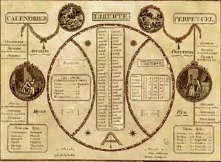 Terzo Mese Del Calendario Rivoluzionario Francese.Tempo E Storia