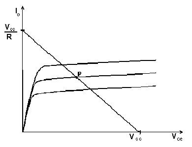 MOSFET - Wikipedia